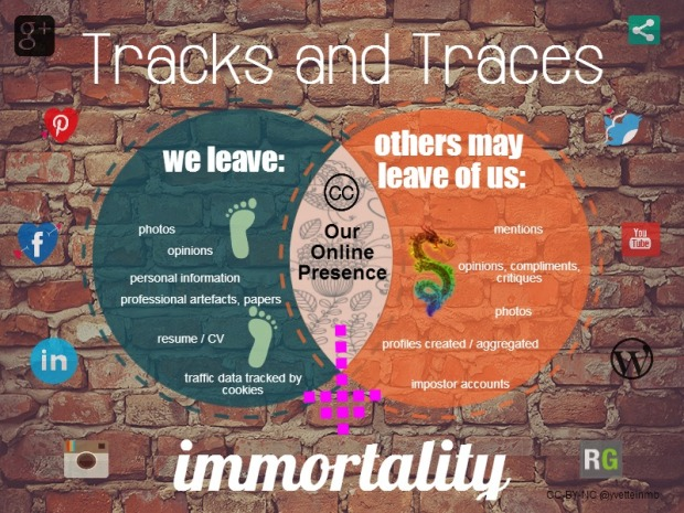 Tracks and Traces infographic(1)