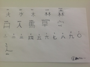 my 1st attempt to write Chinese characters